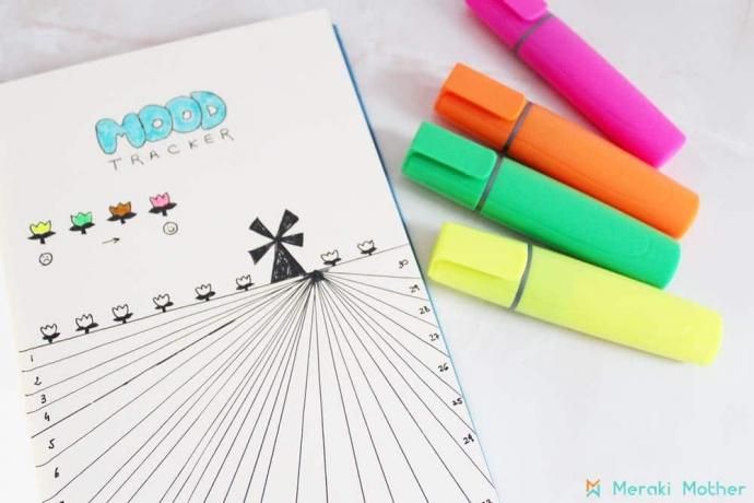 Bullet Journal Mood Tracker Layout to Track Your Emotions