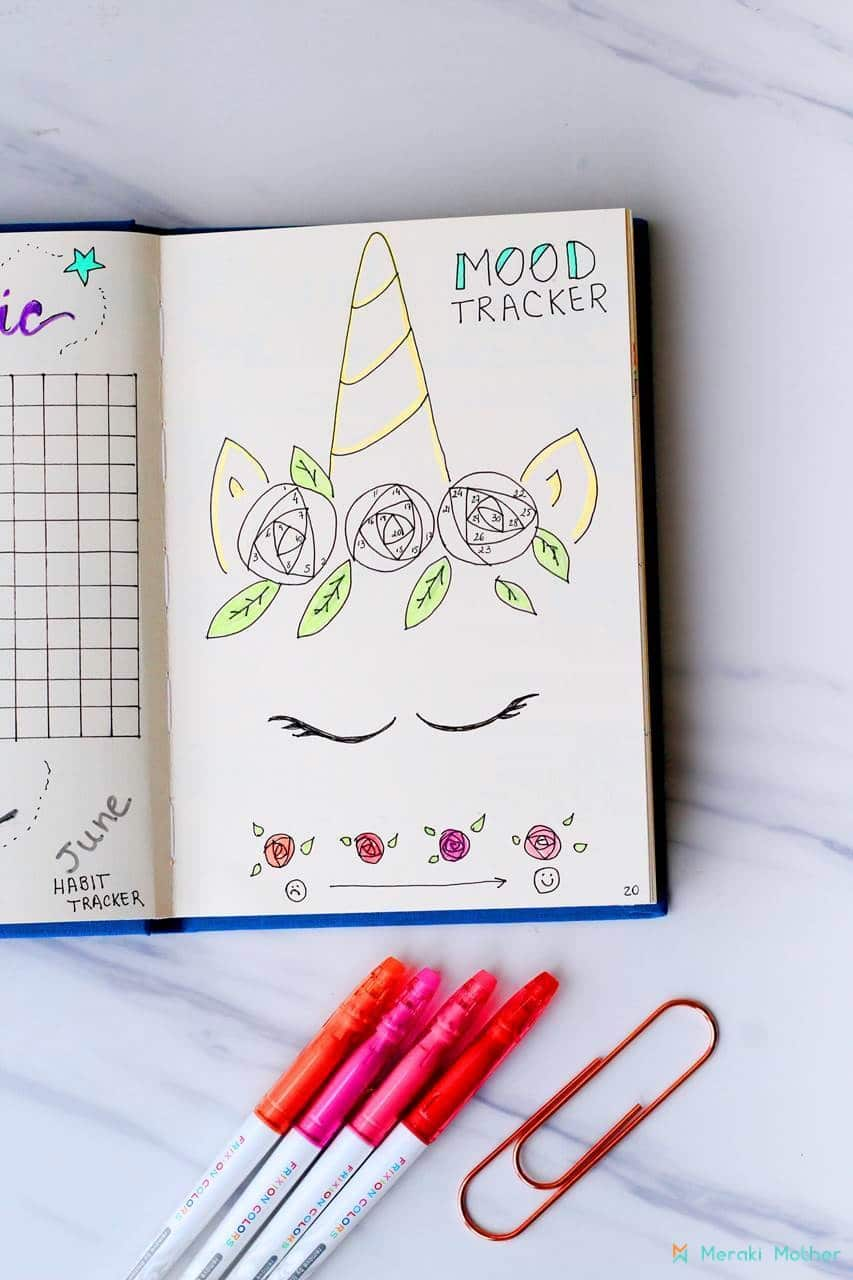 unicorn mood tracker